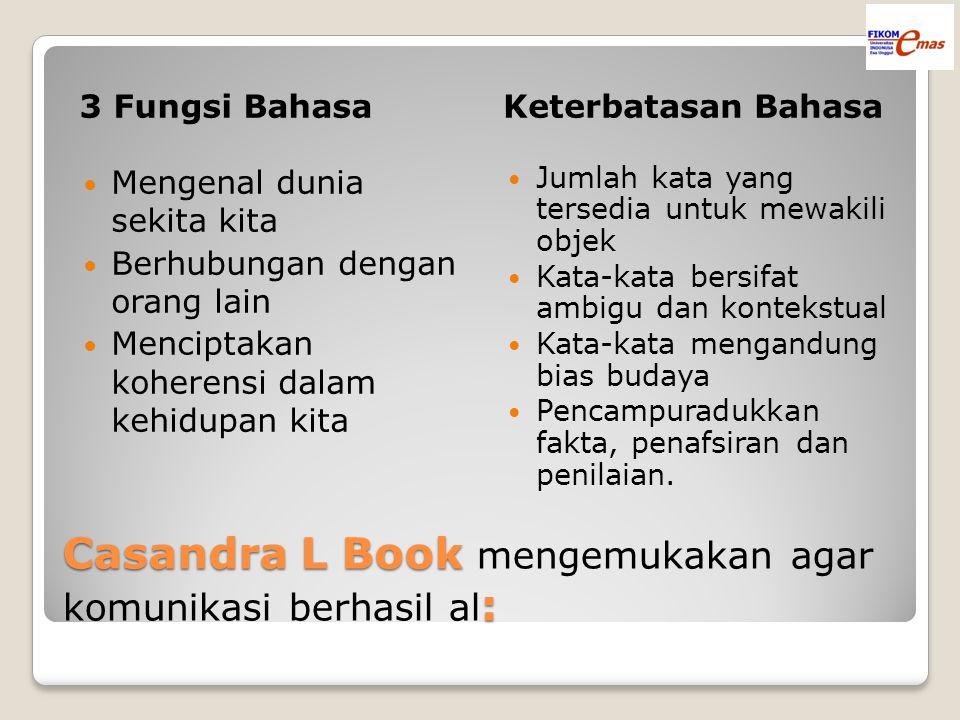 Casandra L Book : Casandra L Book mengemukakan agar komunikasi berhasil al : 3 Fungsi BahasaKeterbatasan Bahasa Mengenal dunia sekita kita Berhubungan