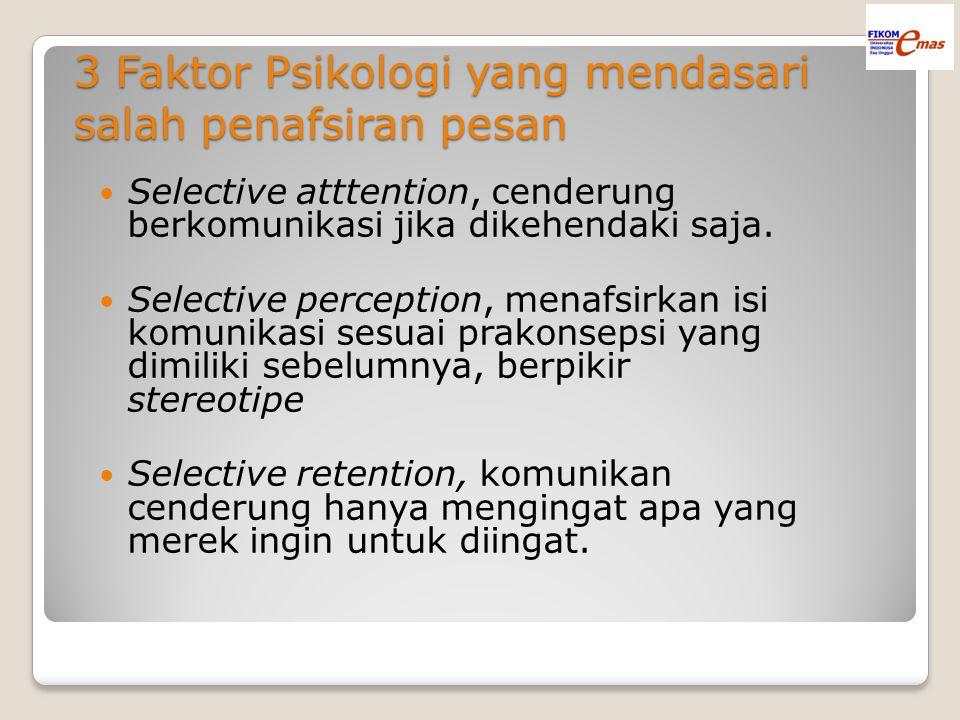 3 Faktor Psikologi yang mendasari salah penafsiran pesan Selective atttention, cenderung berkomunikasi jika dikehendaki saja. Selective perception, me