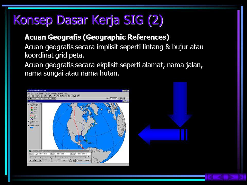 Konsep Dasar Kerja SIG (2) Acuan Geografis (Geographic References) Acuan geografis secara implisit seperti lintang & bujur atau koordinat grid peta. A