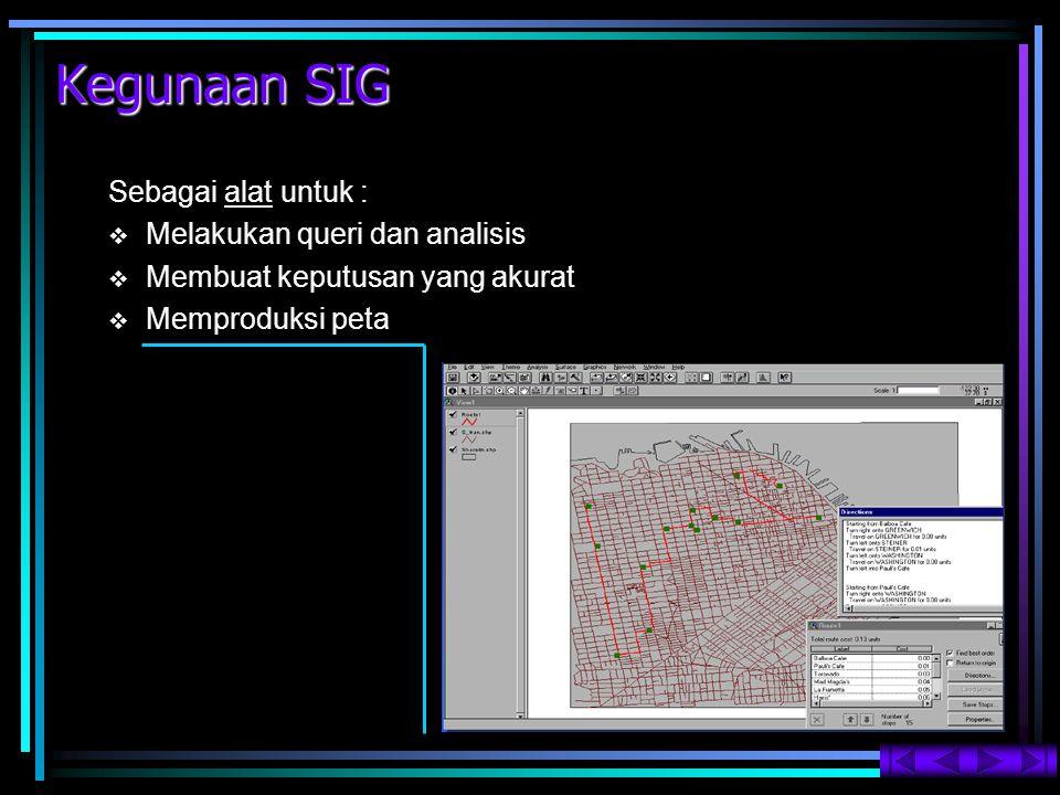 Komponen SIG Komponen Utama SIG:   SDM (Sumber Daya Manusia)   Sistem Komputer (hardware & software)   Data (data spasial & atribut)   Metodologi / Prosedur