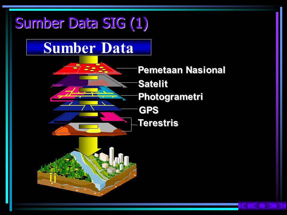 Sumber Data SIG (1) Sumber Data Pemetaan Nasional Satelit Photogrametri GPS Terestris