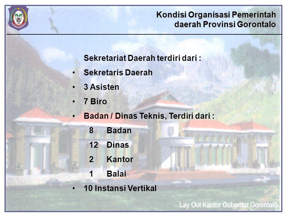 Kondisi Organisasi Pemerintah daerah Provinsi Gorontalo Sekretariat Daerah terdiri dari : Sekretaris Daerah 3 Asisten 7 Biro Badan / Dinas Teknis, Terdiri dari : 8 Badan 12 Dinas 2 Kantor 1 Balai 10 Instansi Vertikal