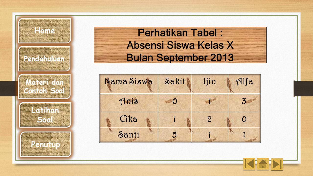 Profile Penyusun Nama : Cahya Prawati Dimar TTL : Cirebon, 19 Maret 1995 Alamat : Klayan, Cirebon Deskripsi Pengerjaan : Kebagian bikin skenario, ngebantu linda ngetik ppt sama record slide 7-13, 26 dan 32.