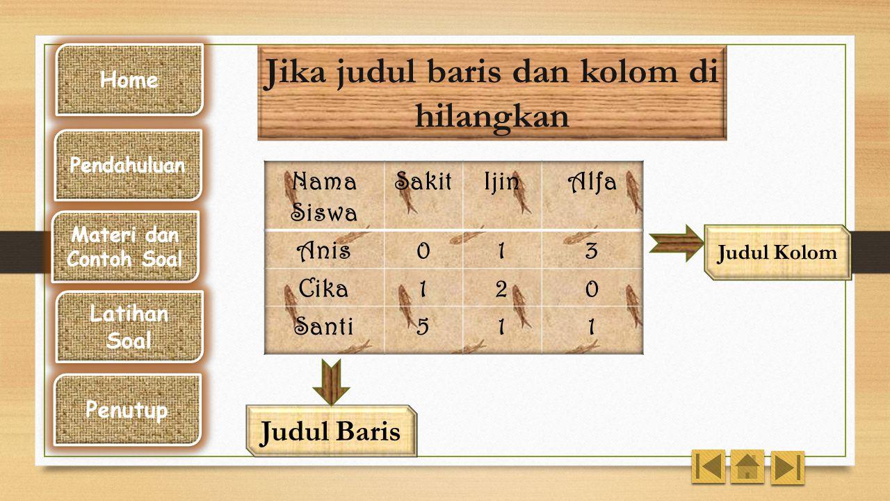Jika judul baris dan kolom di hilangkan Judul Kolom Judul Baris Home Pendahuluan Materi dan Contoh Soal Latihan Soal Penutup