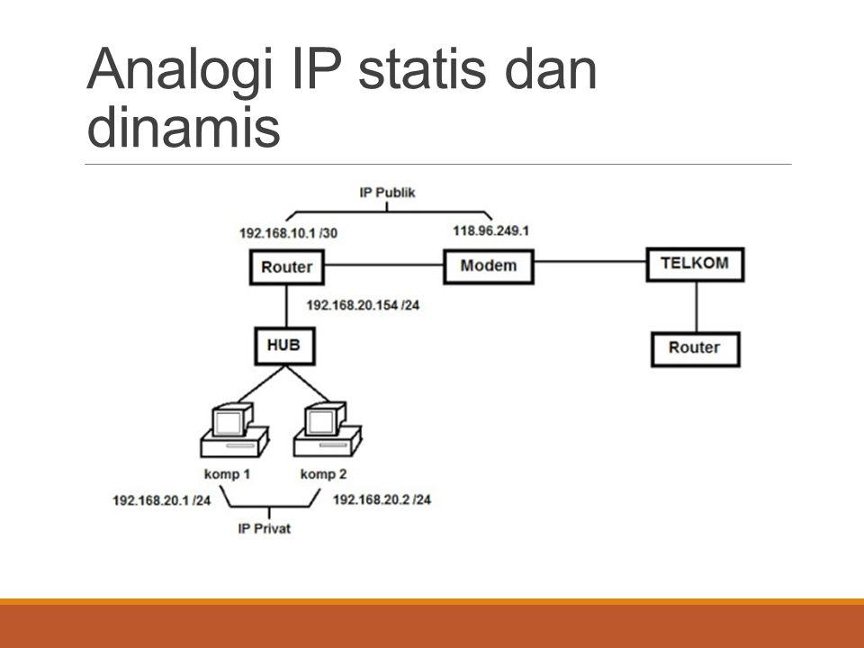 IP statis IP address statis angkanya tidak pernah berubah dan berfungsi untuk memberikan alamat internet permanen kepada penggunanya.