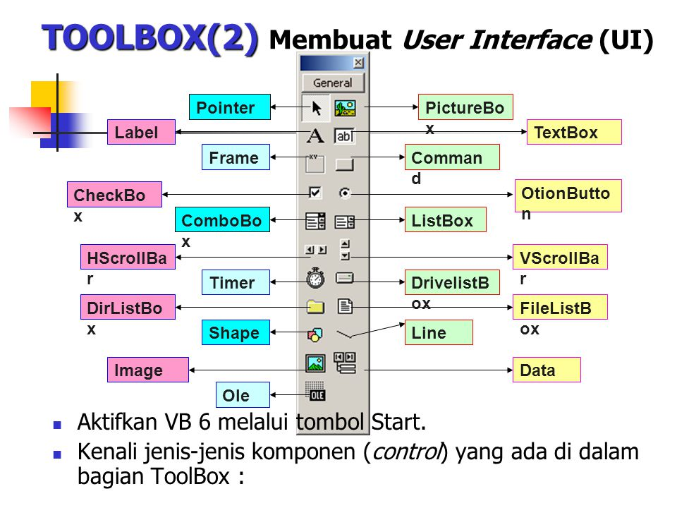 TOOLBOX(2) TOOLBOX(2) Membuat User Interface (UI) PictureBo x TextBox Comman d ListBox VScrollBa r FileListB ox Data DrivelistB ox Line Pointer Label