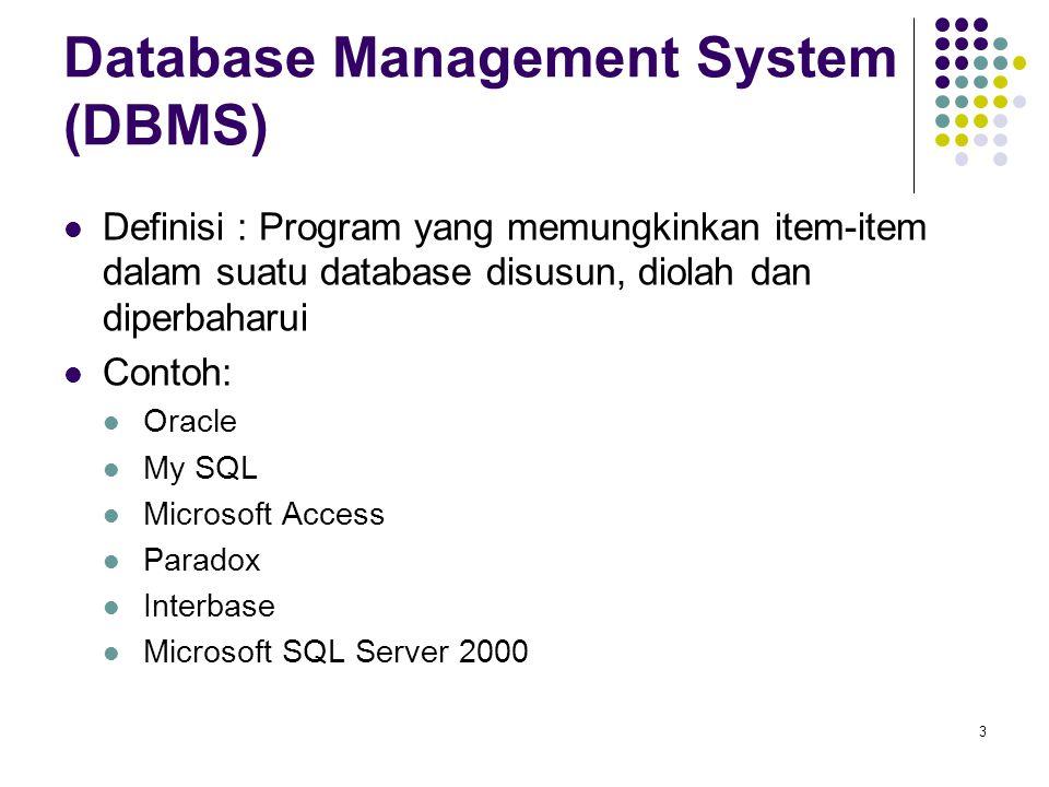 3 Database Management System (DBMS) Definisi : Program yang memungkinkan item-item dalam suatu database disusun, diolah dan diperbaharui Contoh: Oracle My SQL Microsoft Access Paradox Interbase Microsoft SQL Server 2000
