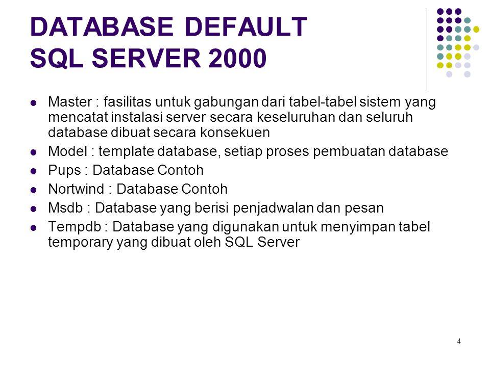 4 DATABASE DEFAULT SQL SERVER 2000 Master : fasilitas untuk gabungan dari tabel-tabel sistem yang mencatat instalasi server secara keseluruhan dan seluruh database dibuat secara konsekuen Model : template database, setiap proses pembuatan database Pups : Database Contoh Nortwind : Database Contoh Msdb : Database yang berisi penjadwalan dan pesan Tempdb : Database yang digunakan untuk menyimpan tabel temporary yang dibuat oleh SQL Server