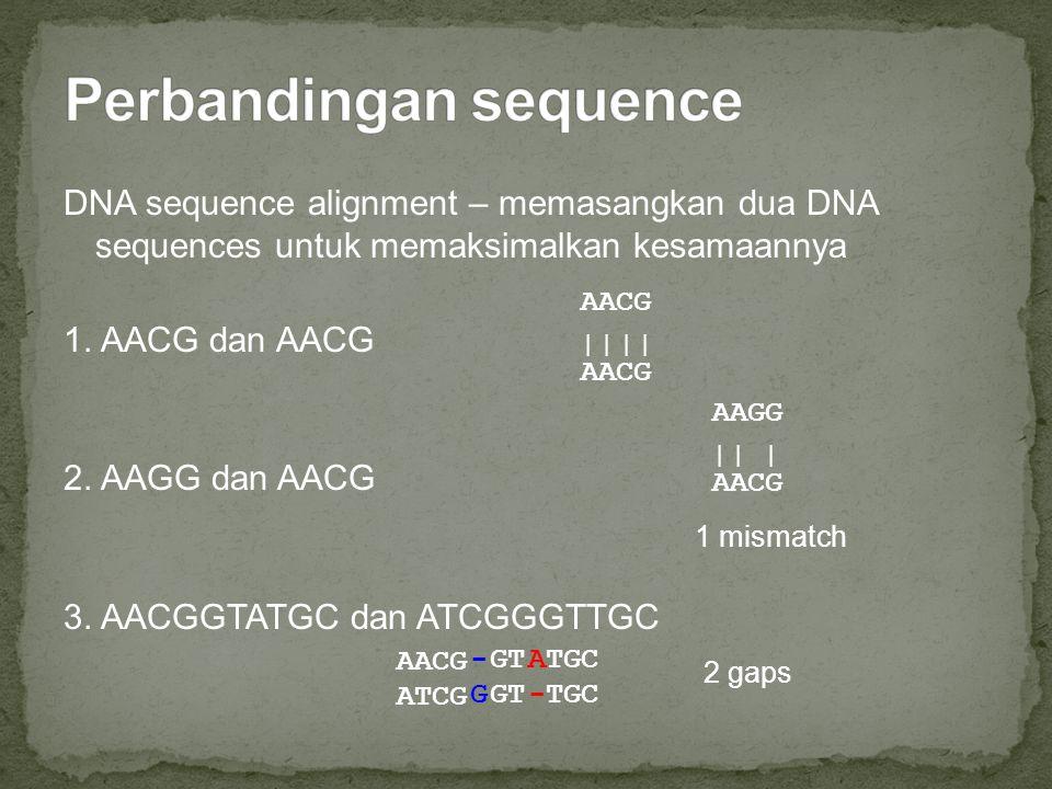 DNA sequence alignment – memasangkan dua DNA sequences untuk memaksimalkan kesamaannya 1. AACG dan AACG 2. AAGG dan AACG 3. AACGGTATGC dan ATCGGGTTGC