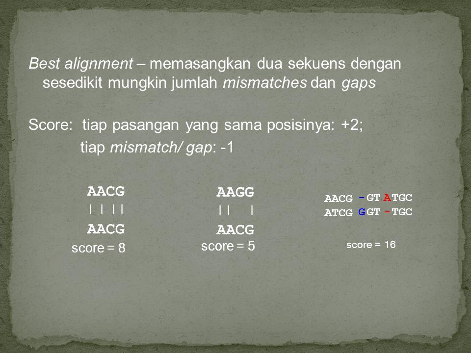 Best alignment – memasangkan dua sekuens dengan sesedikit mungkin jumlah mismatches dan gaps Score: tiap pasangan yang sama posisinya: +2; tiap mismat