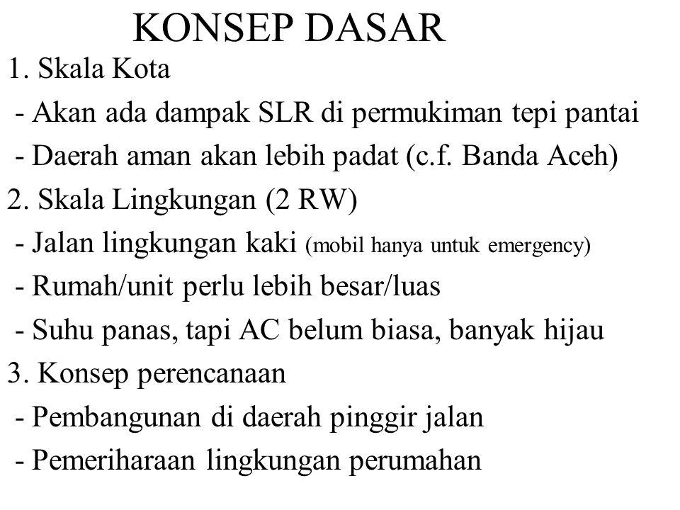 KONSEP DASAR 1. Skala Kota - Akan ada dampak SLR di permukiman tepi pantai - Daerah aman akan lebih padat (c.f. Banda Aceh) 2. Skala Lingkungan (2 RW)