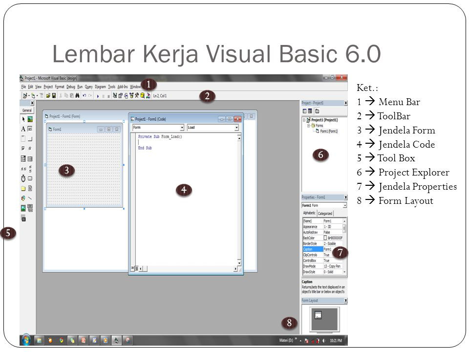 Lembar Kerja Visual Basic 6.0 1 1 2 2 3 3 4 4 5 5 6 6 7 7 8 8 Ket.: 1  Menu Bar 2  ToolBar 3  Jendela Form 4  Jendela Code 5  Tool Box 6  Project Explorer 7  Jendela Properties 8  Form Layout