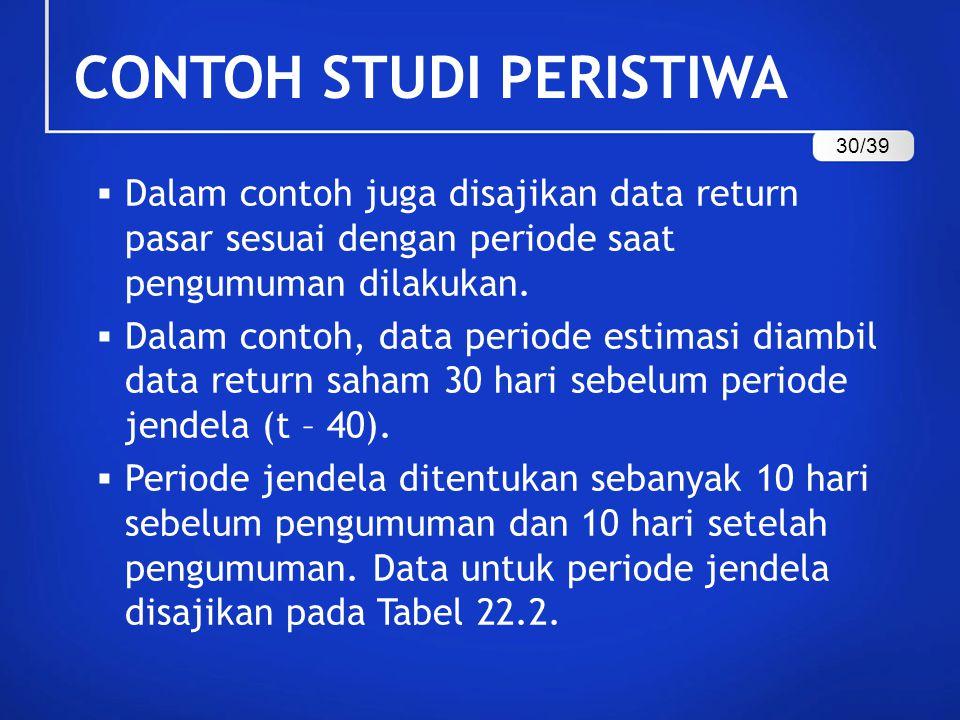  Dalam contoh juga disajikan data return pasar sesuai dengan periode saat pengumuman dilakukan.  Dalam contoh, data periode estimasi diambil data re