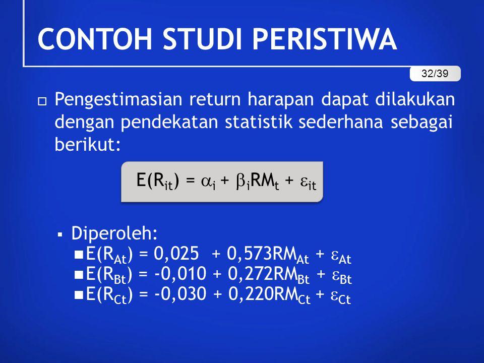  Pengestimasian return harapan dapat dilakukan dengan pendekatan statistik sederhana sebagai berikut: E(R it ) =  i +  i RM t +  it  Diperoleh: E