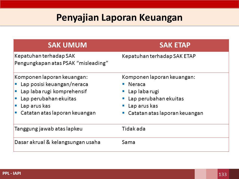 "SAK UMUMSAK ETAP Kepatuhan terhadap SAK Pengungkapan atas PSAK ""misleading"" Kepatuhan terhadap SAK ETAP Komponen laporan keuangan:  Lap posisi keuang"