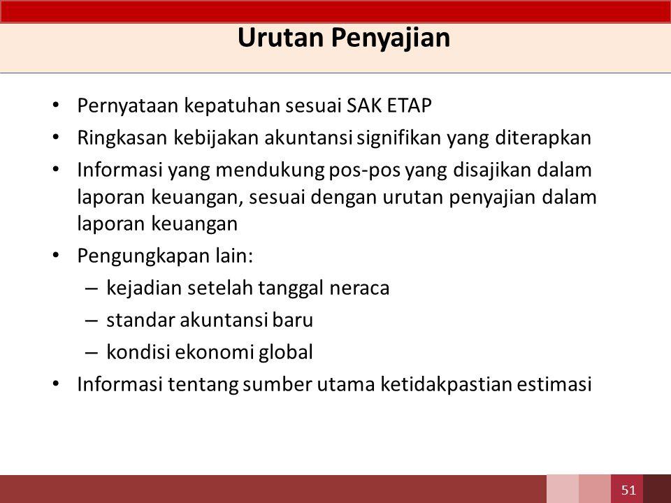 Urutan Penyajian Pernyataan kepatuhan sesuai SAK ETAP Ringkasan kebijakan akuntansi signifikan yang diterapkan Informasi yang mendukung pos-pos yang d