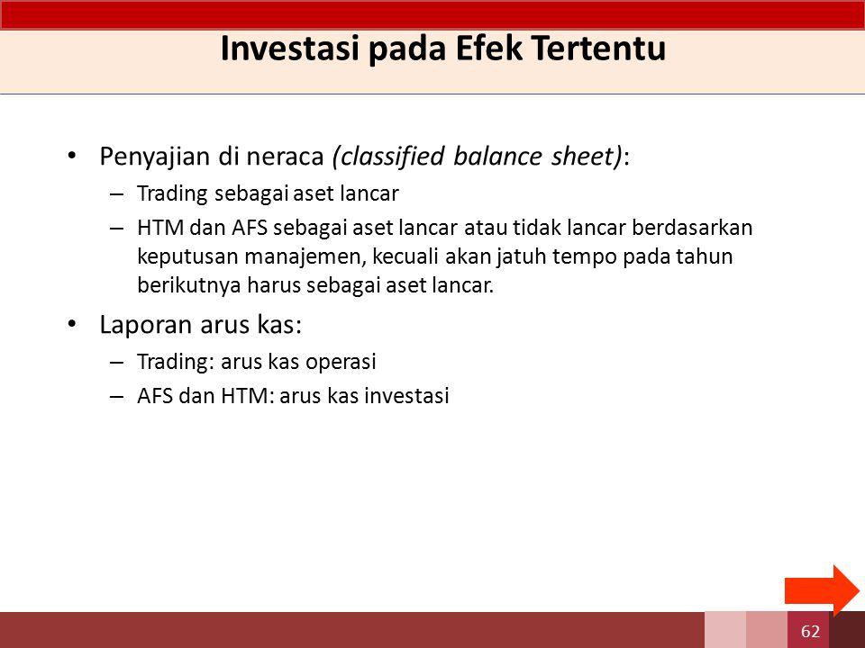 Investasi pada Efek Tertentu Penyajian di neraca (classified balance sheet): – Trading sebagai aset lancar – HTM dan AFS sebagai aset lancar atau tida