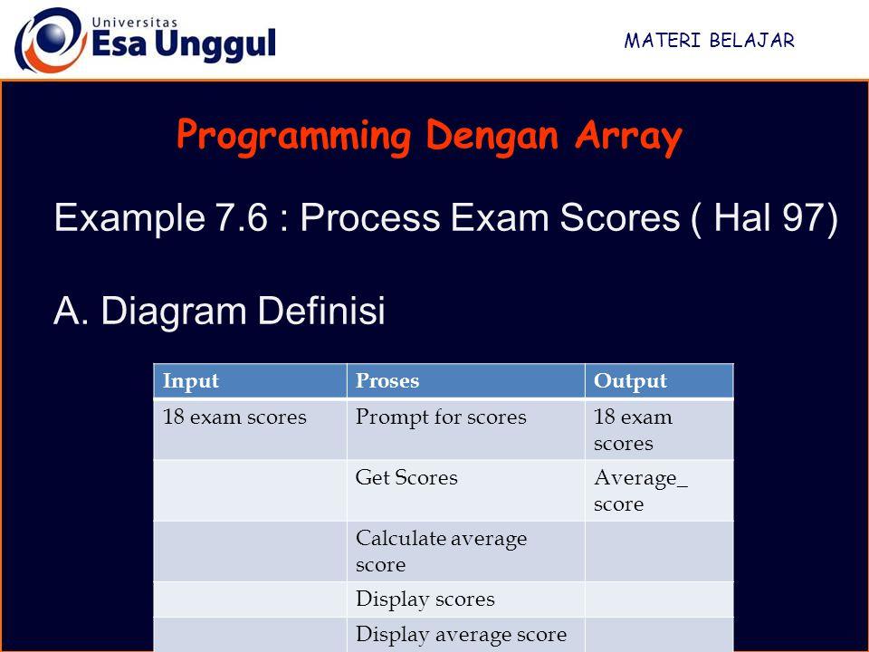 MATERI BELAJAR Programming Dengan Array Example 7.6 : Process Exam Scores ( Hal 97) A. Diagram Definisi InputProsesOutput 18 exam scoresPrompt for sco