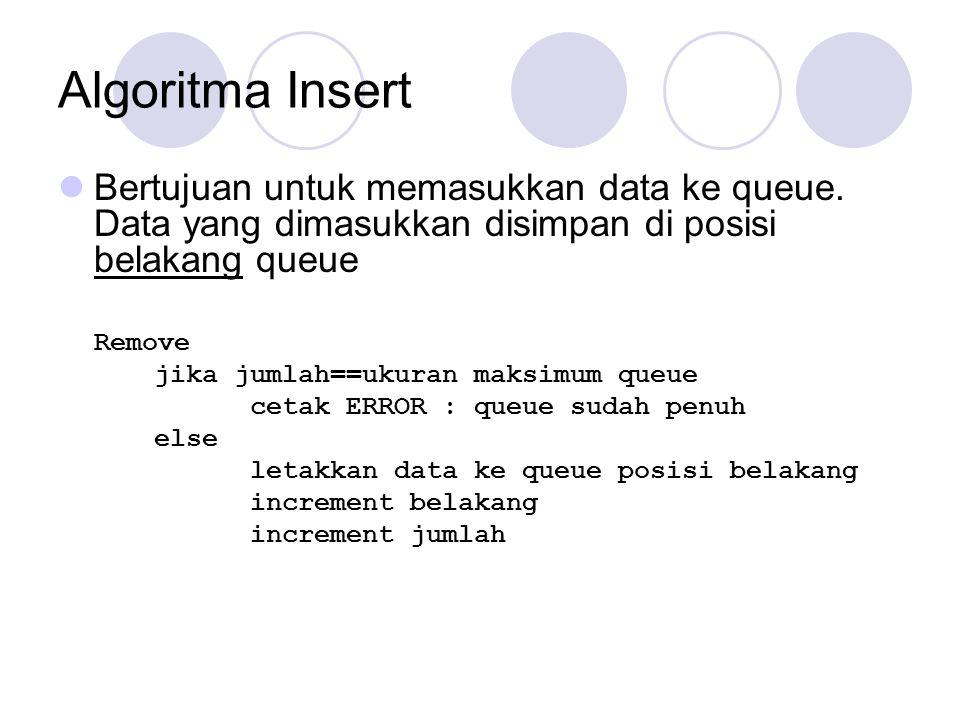 Algoritma Insert Bertujuan untuk memasukkan data ke queue. Data yang dimasukkan disimpan di posisi belakang queue Remove jika jumlah==ukuran maksimum