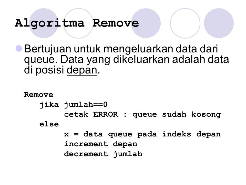 Algoritma Remove Bertujuan untuk mengeluarkan data dari queue. Data yang dikeluarkan adalah data di posisi depan. Remove jika jumlah==0 cetak ERROR :