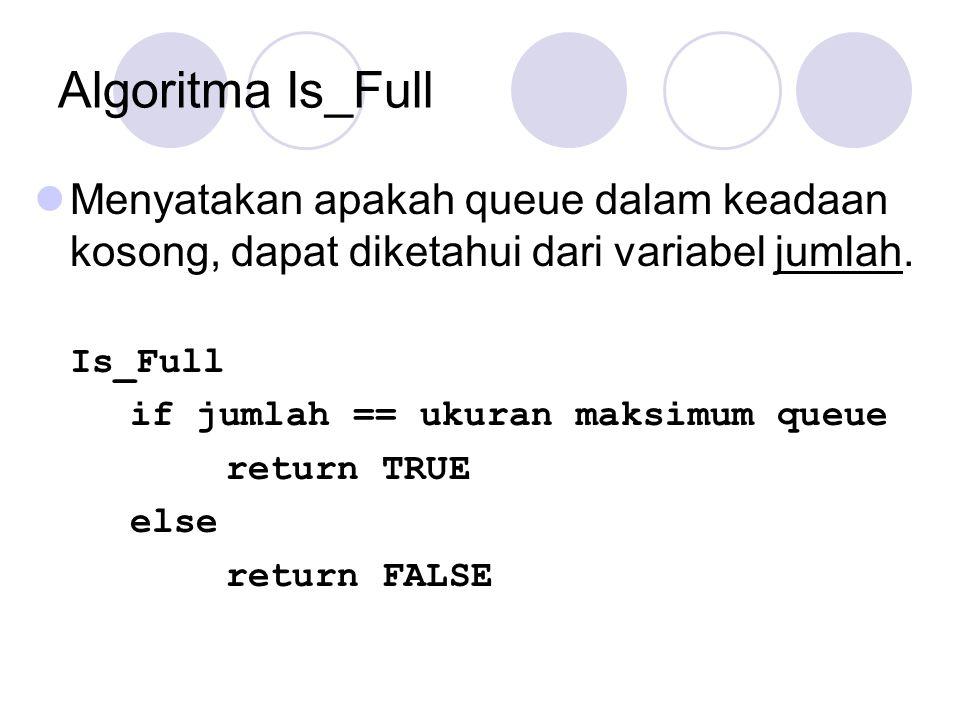 Algoritma Is_Full Menyatakan apakah queue dalam keadaan kosong, dapat diketahui dari variabel jumlah. Is_Full if jumlah == ukuran maksimum queue retur