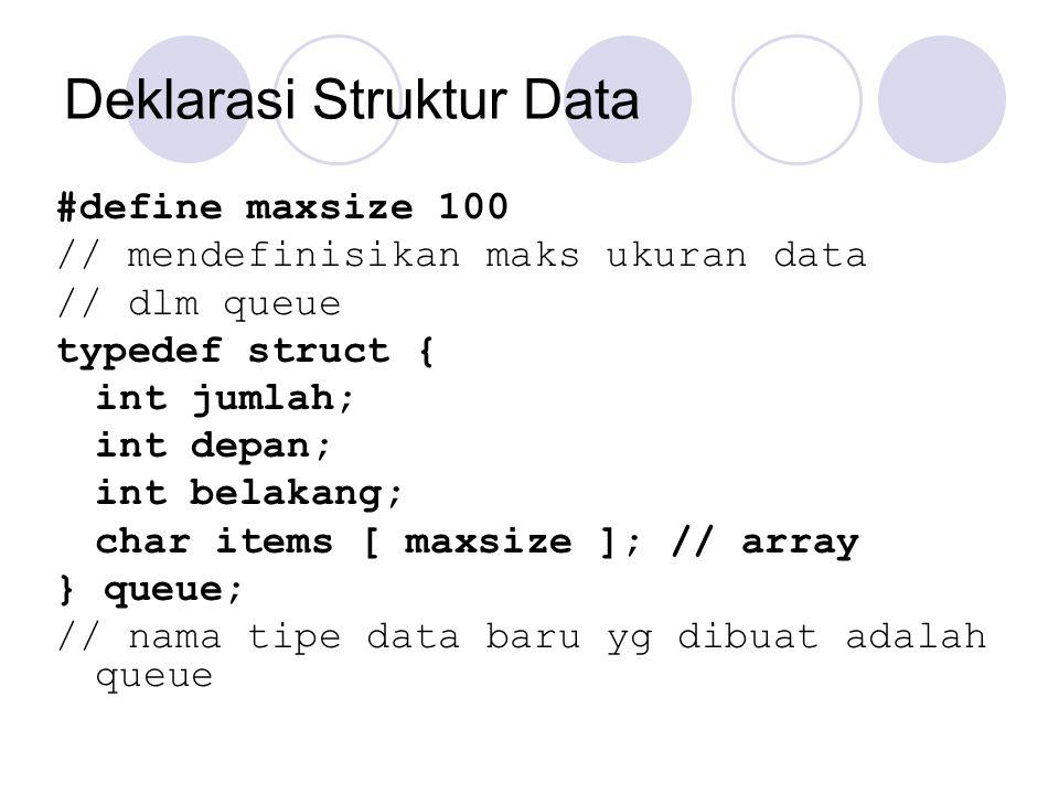 Deklarasi Struktur Data #define maxsize 100 // mendefinisikan maks ukuran data // dlm queue typedef struct { int jumlah; int depan; int belakang; char