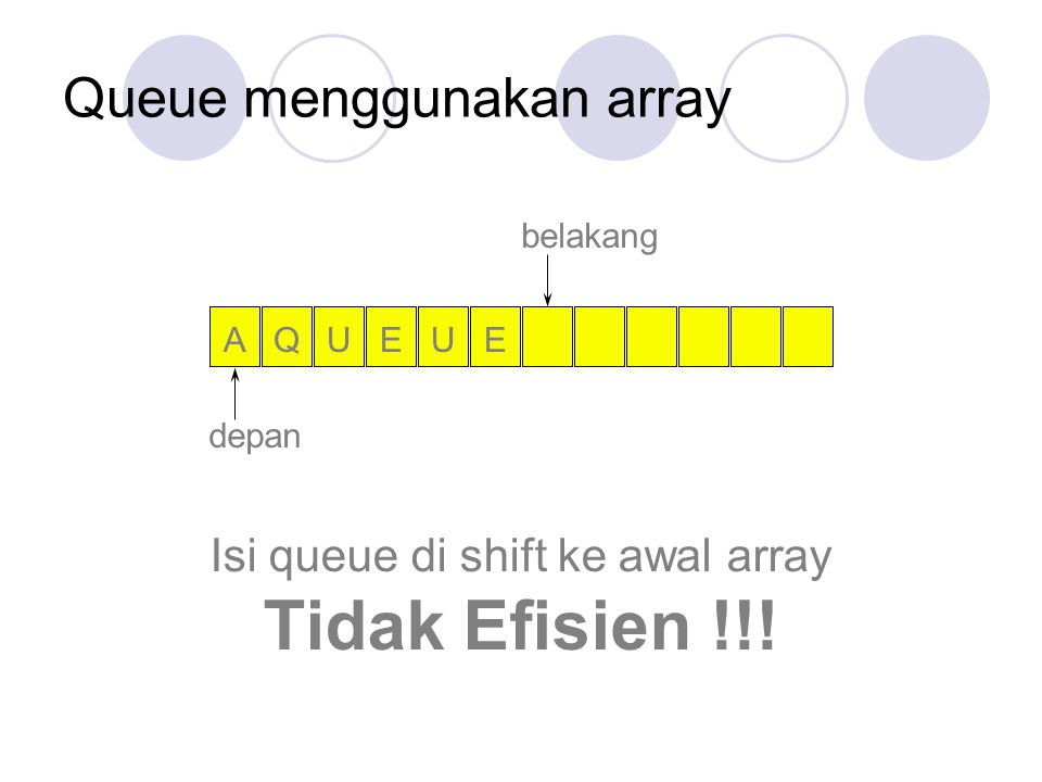 Queue menggunakan array Isi queue di shift ke awal array Tidak Efisien !!! depan belakang AQUEUE