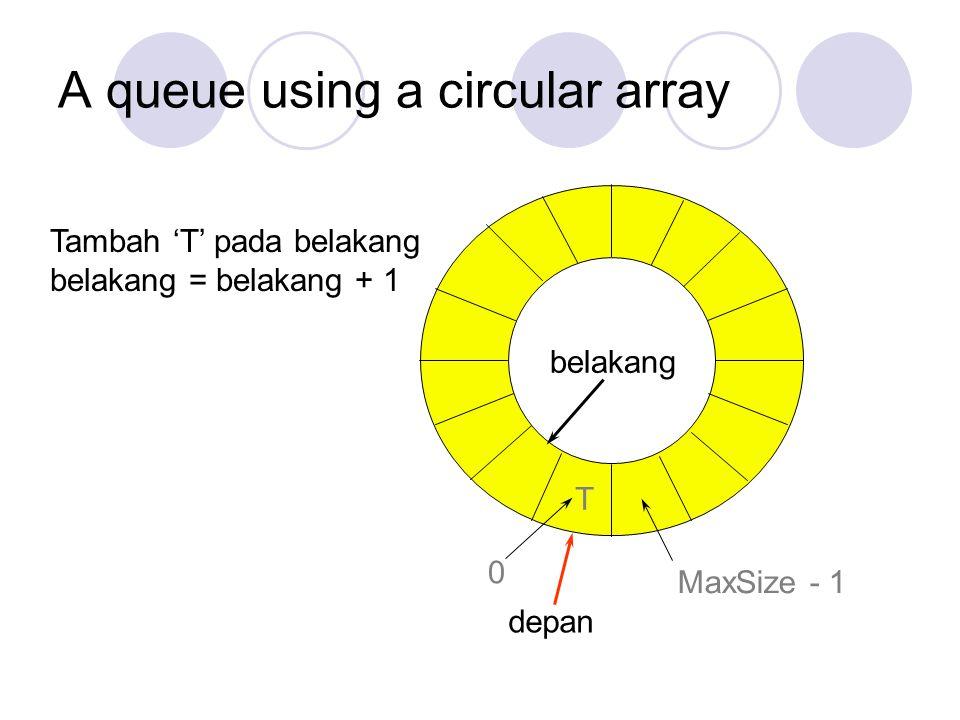 A queue using a circular array Tambah 'T' pada belakang belakang = belakang + 1 T MaxSize - 1 belakang depan 0