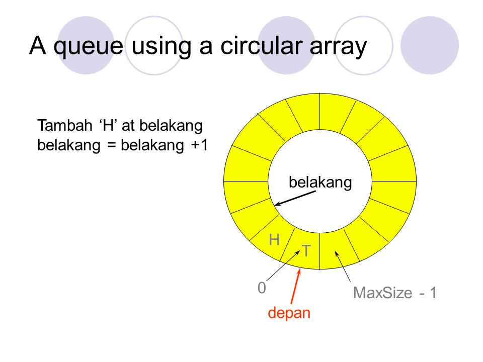 A queue using a circular array Tambah 'H' at belakang belakang = belakang +1 T H MaxSize - 1 belakang depan 0