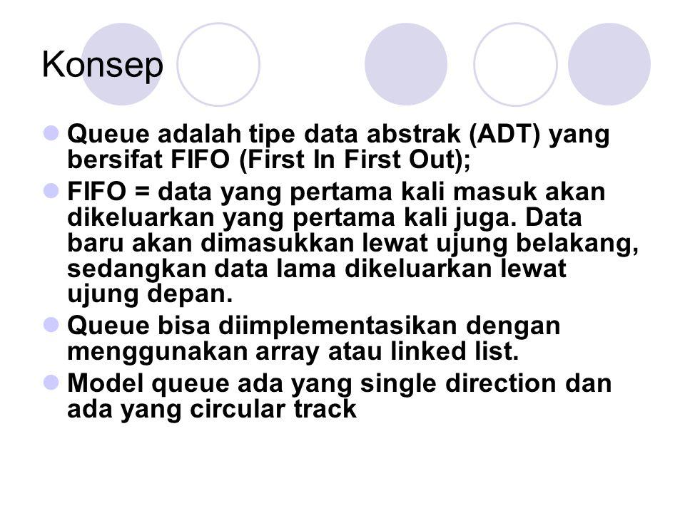 Konsep Queue adalah tipe data abstrak (ADT) yang bersifat FIFO (First In First Out); FIFO = data yang pertama kali masuk akan dikeluarkan yang pertama