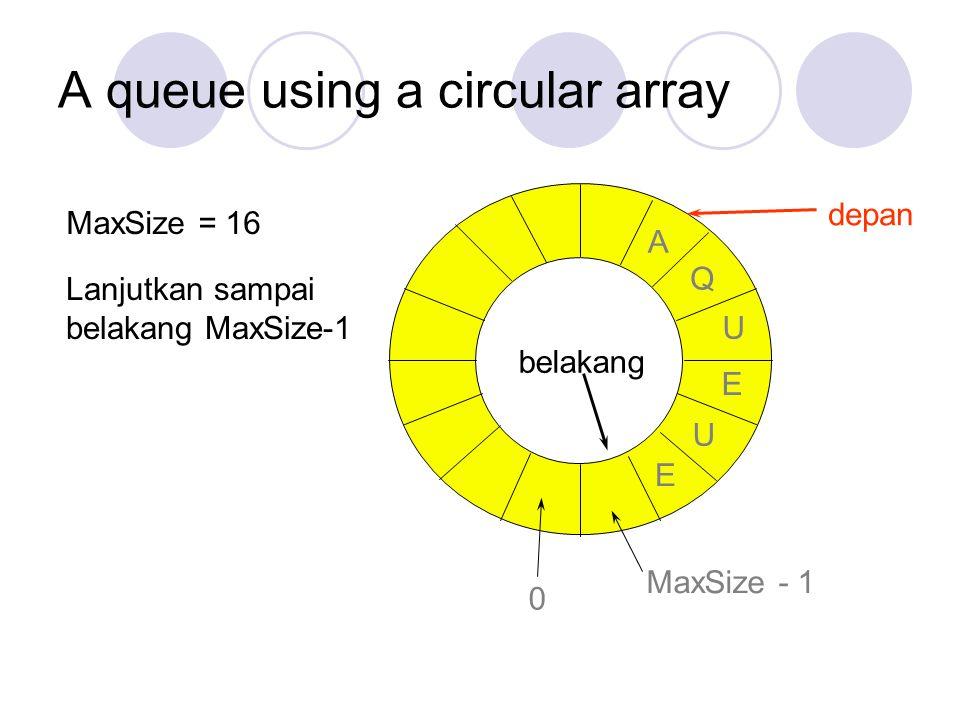 A queue using a circular array Lanjutkan sampai belakang MaxSize-1 MaxSize - 1 belakang depan 0 E U E U Q A MaxSize = 16