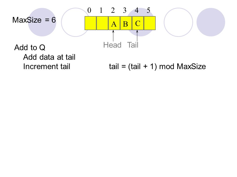 Add to Q Add data at tail Increment tail tail = (tail + 1) mod MaxSize C Head 012345 AB Tail MaxSize = 6