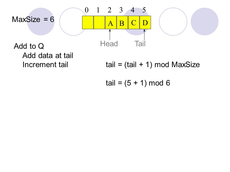 Add to Q Add data at tail Increment tail tail = (tail + 1) mod MaxSize tail = (5 + 1) mod 6 CD Head 012345 AB Tail MaxSize = 6