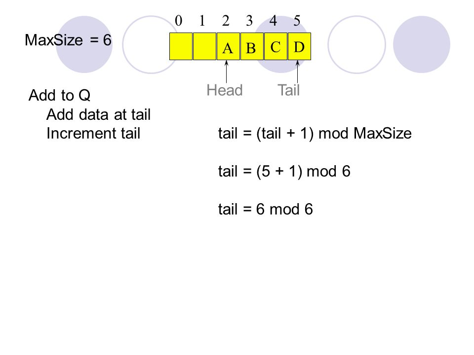 Add to Q Add data at tail Increment tail tail = (tail + 1) mod MaxSize tail = (5 + 1) mod 6 tail = 6 mod 6 CD Head 012345 AB Tail MaxSize = 6
