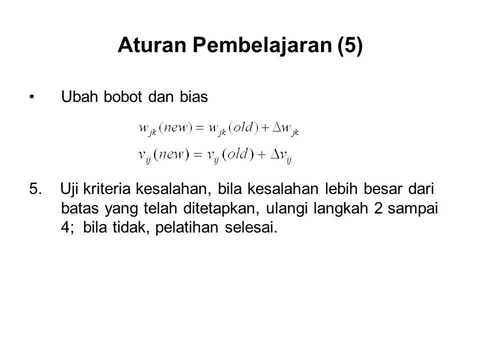 Aturan Pembelajaran (5) Ubah bobot dan bias 5.