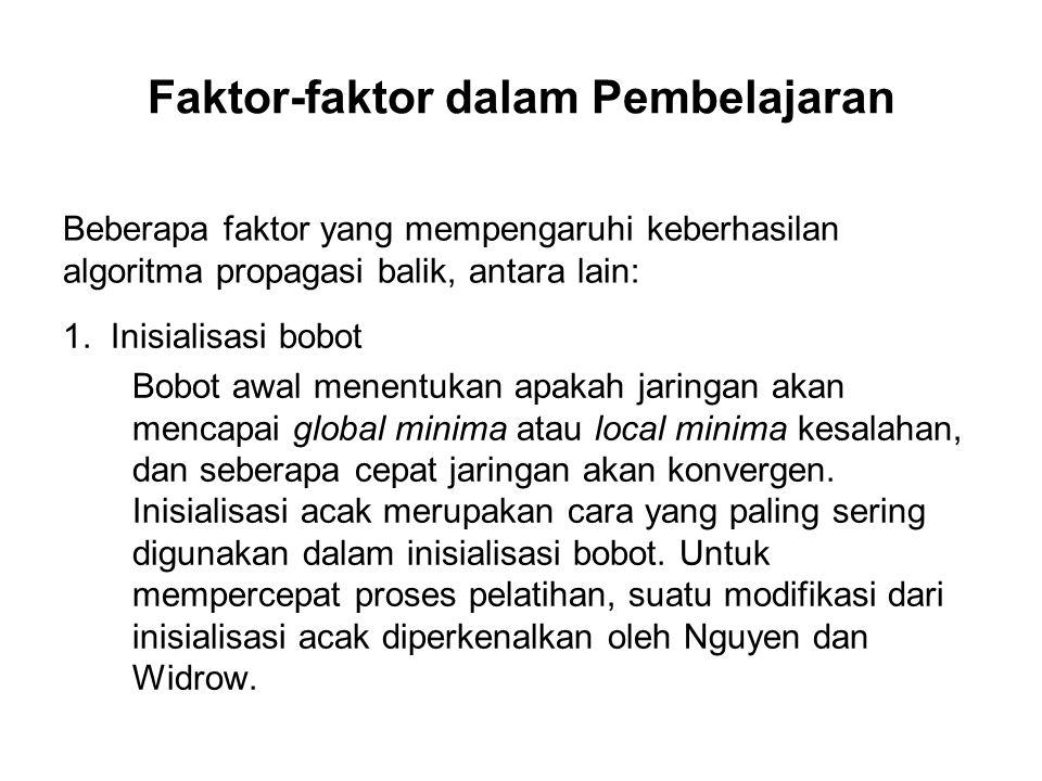Faktor-faktor dalam Pembelajaran 1.