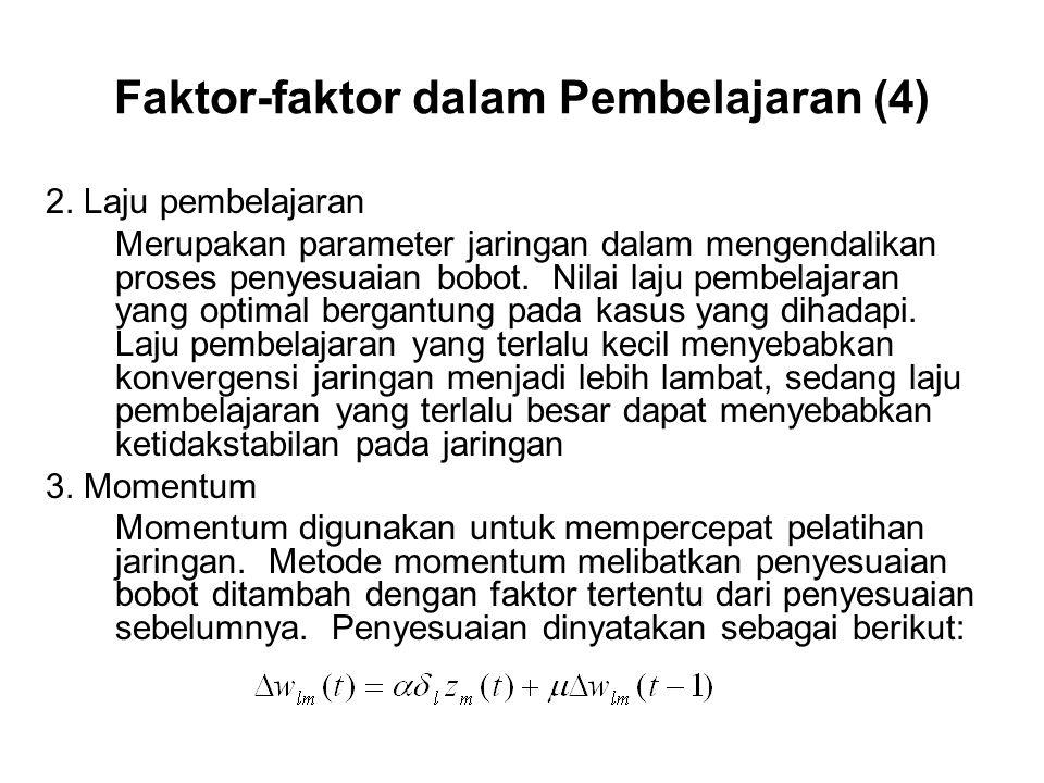 Faktor-faktor dalam Pembelajaran (4) 2.