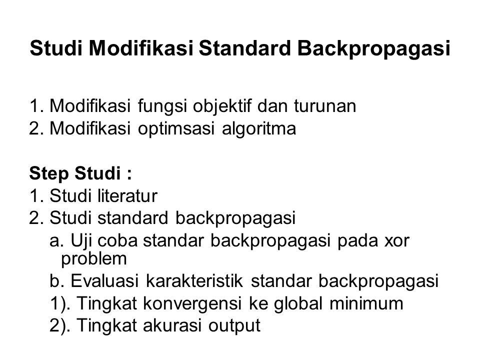 Studi Modifikasi Standard Backpropagasi 1.Modifikasi fungsi objektif dan turunan 2.