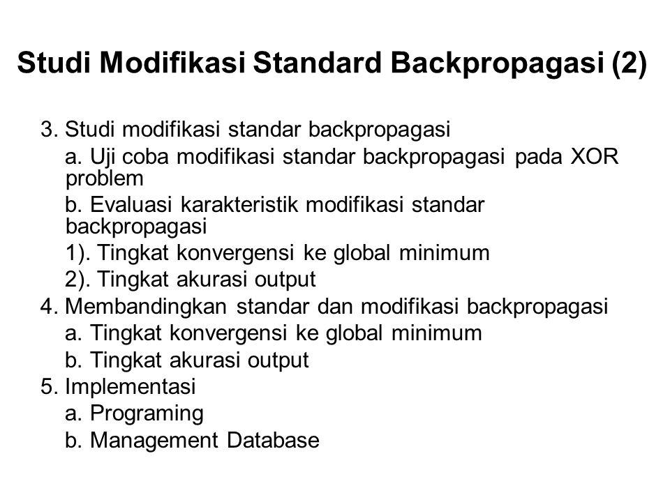 Studi Modifikasi Standard Backpropagasi (2) 3.Studi modifikasi standar backpropagasi a.