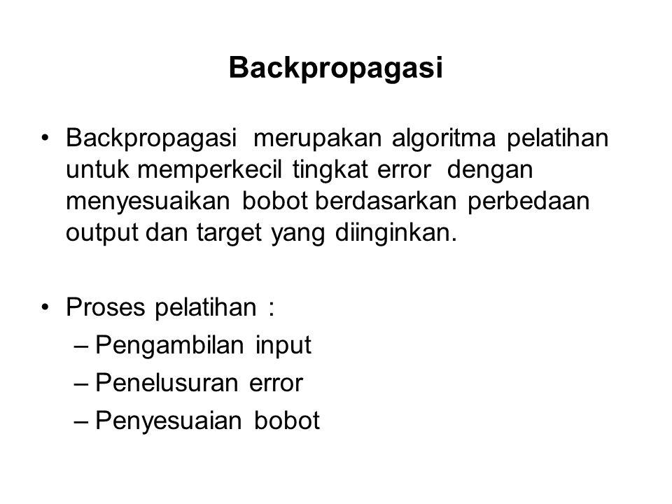 Backpropagasi Backpropagasi merupakan algoritma pelatihan untuk memperkecil tingkat error dengan menyesuaikan bobot berdasarkan perbedaan output dan target yang diinginkan.