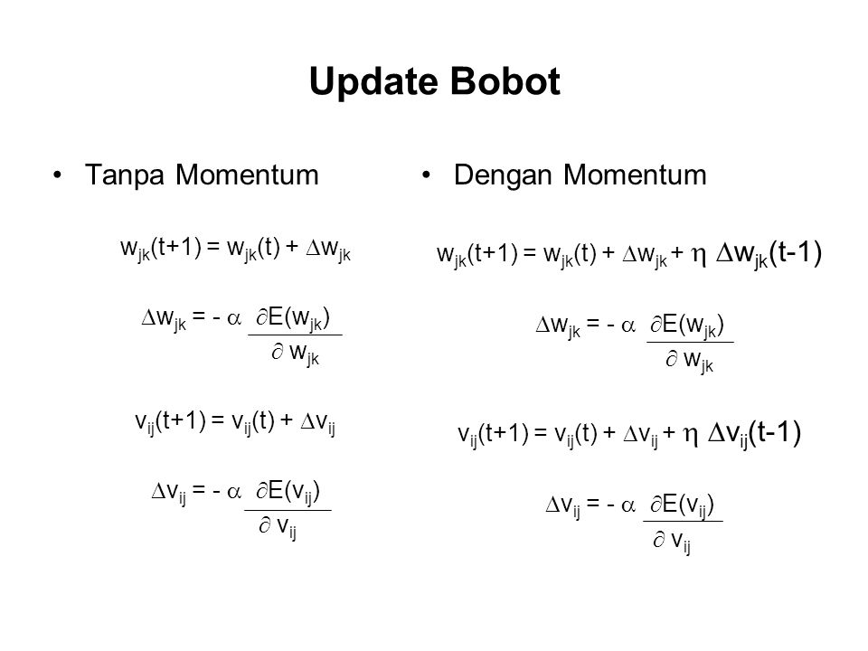 Update Bobot Tanpa Momentum w jk (t+1) = w jk (t) +  w jk  w jk = -   E(w jk )  w jk v ij (t+1) = v ij (t) +  v ij  v ij = -   E(v ij )  v ij Dengan Momentum w jk (t+1) = w jk (t) +  w jk +   w jk (t-1)  w jk = -   E(w jk )  w jk v ij (t+1) = v ij (t) +  v ij +   v ij (t-1)  v ij = -   E(v ij )  v ij