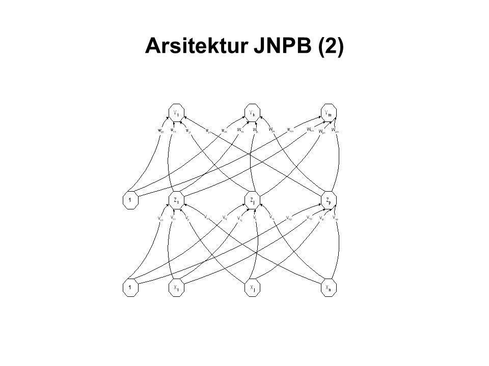 Arsitektur JNPB (2)