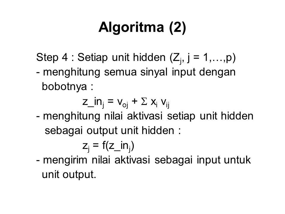 Algoritma (2) Step 4 : Setiap unit hidden (Z j, j = 1,…,p) - menghitung semua sinyal input dengan bobotnya : z_in j = v oj +  x i v ij - menghitung nilai aktivasi setiap unit hidden sebagai output unit hidden : z j = f(z_in j ) - mengirim nilai aktivasi sebagai input untuk unit output.