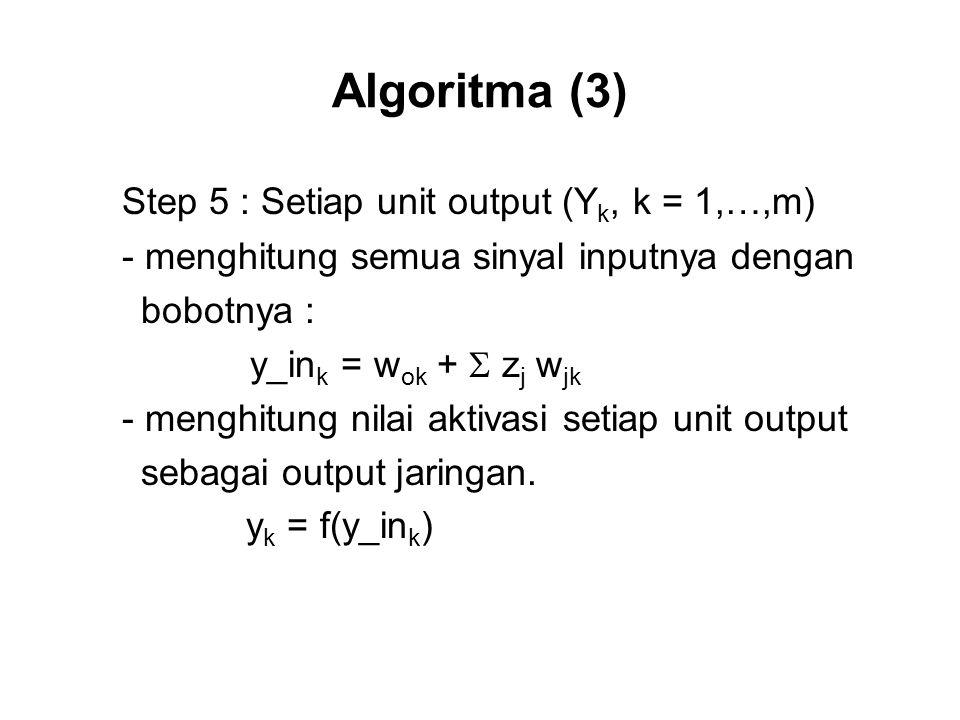Algoritma (3) Step 5 : Setiap unit output (Y k, k = 1,…,m) - menghitung semua sinyal inputnya dengan bobotnya : y_in k = w ok +  z j w jk - menghitung nilai aktivasi setiap unit output sebagai output jaringan.