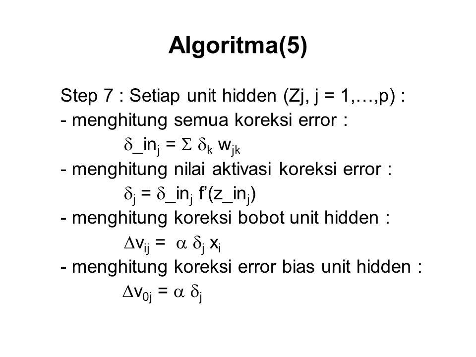 Algoritma(5) Step 7 : Setiap unit hidden (Zj, j = 1,…,p) : - menghitung semua koreksi error :  _in j =   k w jk - menghitung nilai aktivasi koreksi error :  j =  _in j f'(z_in j ) - menghitung koreksi bobot unit hidden :  v ij =   j x i - menghitung koreksi error bias unit hidden :  v 0j =   j