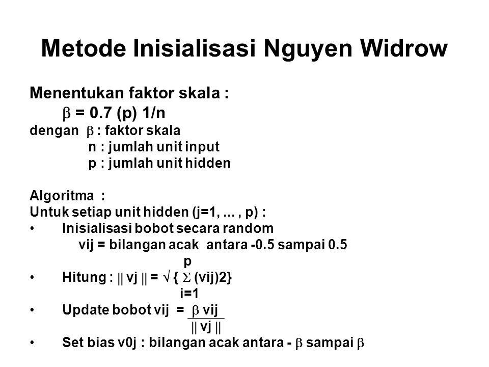Metode Inisialisasi Nguyen Widrow Menentukan faktor skala :  = 0.7 (p) 1/n dengan  : faktor skala n : jumlah unit input p : jumlah unit hidden Algoritma : Untuk setiap unit hidden (j=1,..., p) : Inisialisasi bobot secara random vij = bilangan acak antara -0.5 sampai 0.5 p Hitung :  vj  =  {  (vij)2} i=1 Update bobot vij =  vij  vj  Set bias v0j : bilangan acak antara -  sampai 