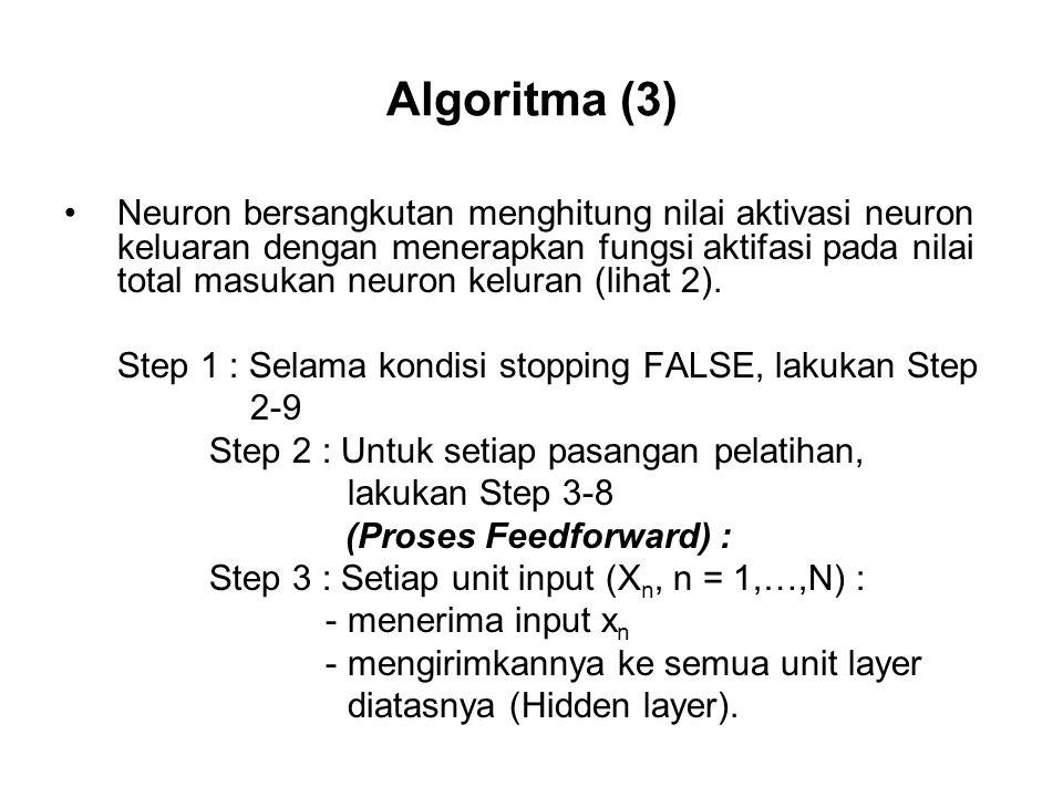 Algoritma (3) Neuron bersangkutan menghitung nilai aktivasi neuron keluaran dengan menerapkan fungsi aktifasi pada nilai total masukan neuron keluran (lihat 2).