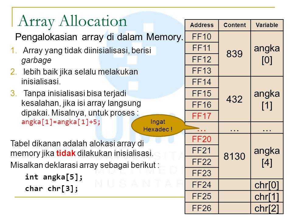 Array Allocation Pengalokasian array di dalam Memory. 1. Array yang tidak diinisialisasi, berisi garbage 2. lebih baik jika selalu melakukan inisialis