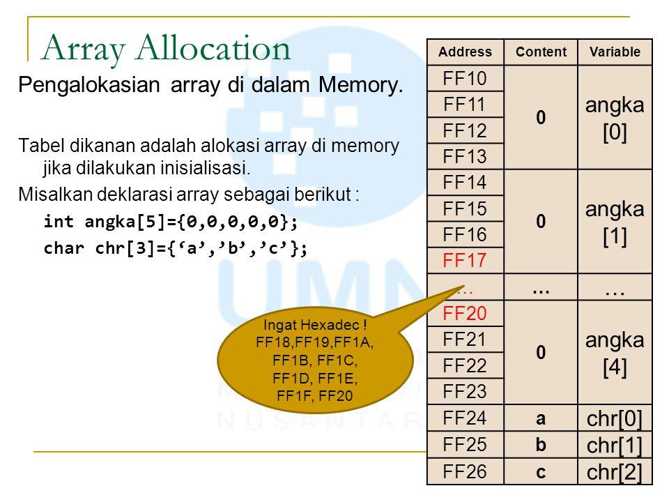 Array Allocation Pengalokasian array di dalam Memory. Tabel dikanan adalah alokasi array di memory jika dilakukan inisialisasi. Misalkan deklarasi arr