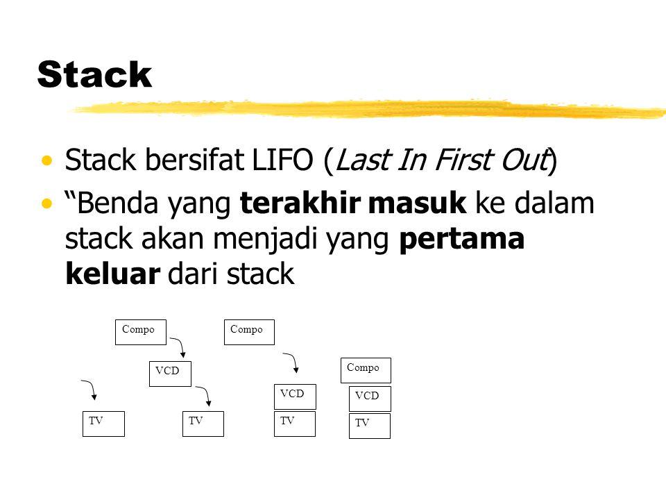 """Stack Stack bersifat LIFO (Last In First Out) """"Benda yang terakhir masuk ke dalam stack akan menjadi yang pertama keluar dari stack TV VCD Compo TV VC"""